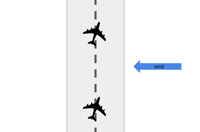 Airplane crabbing